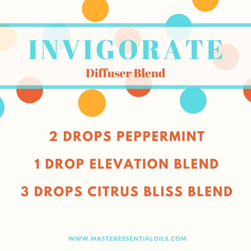 Invigorate Essential Oil Diffuser Blend